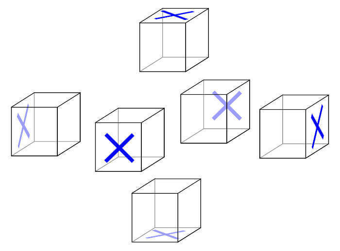 Cube Rotation Test (ROT)
